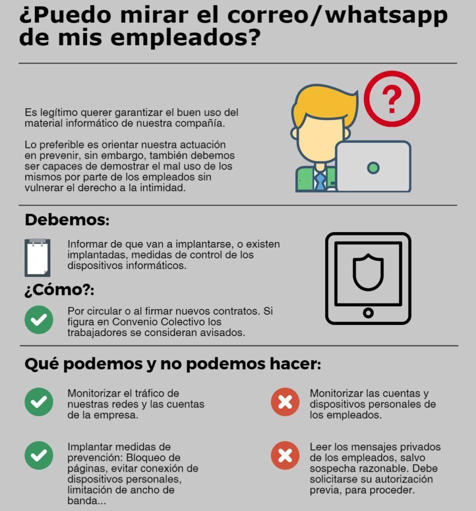 Infografia sobre controlar los mensajes de los empleados